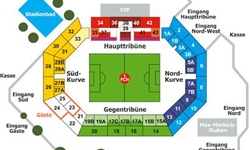 EasyCredit Stadion